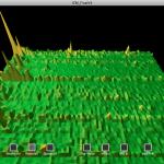 3D Spectrum View